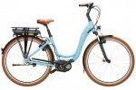Riese & Muller Swing City Blue 43cm 400w